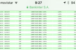 Bankinter - Libor CHF - feb 2015