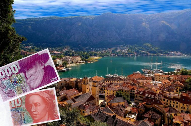 Montenegro, CHF Loans, Hipotecas en Francos Suizos